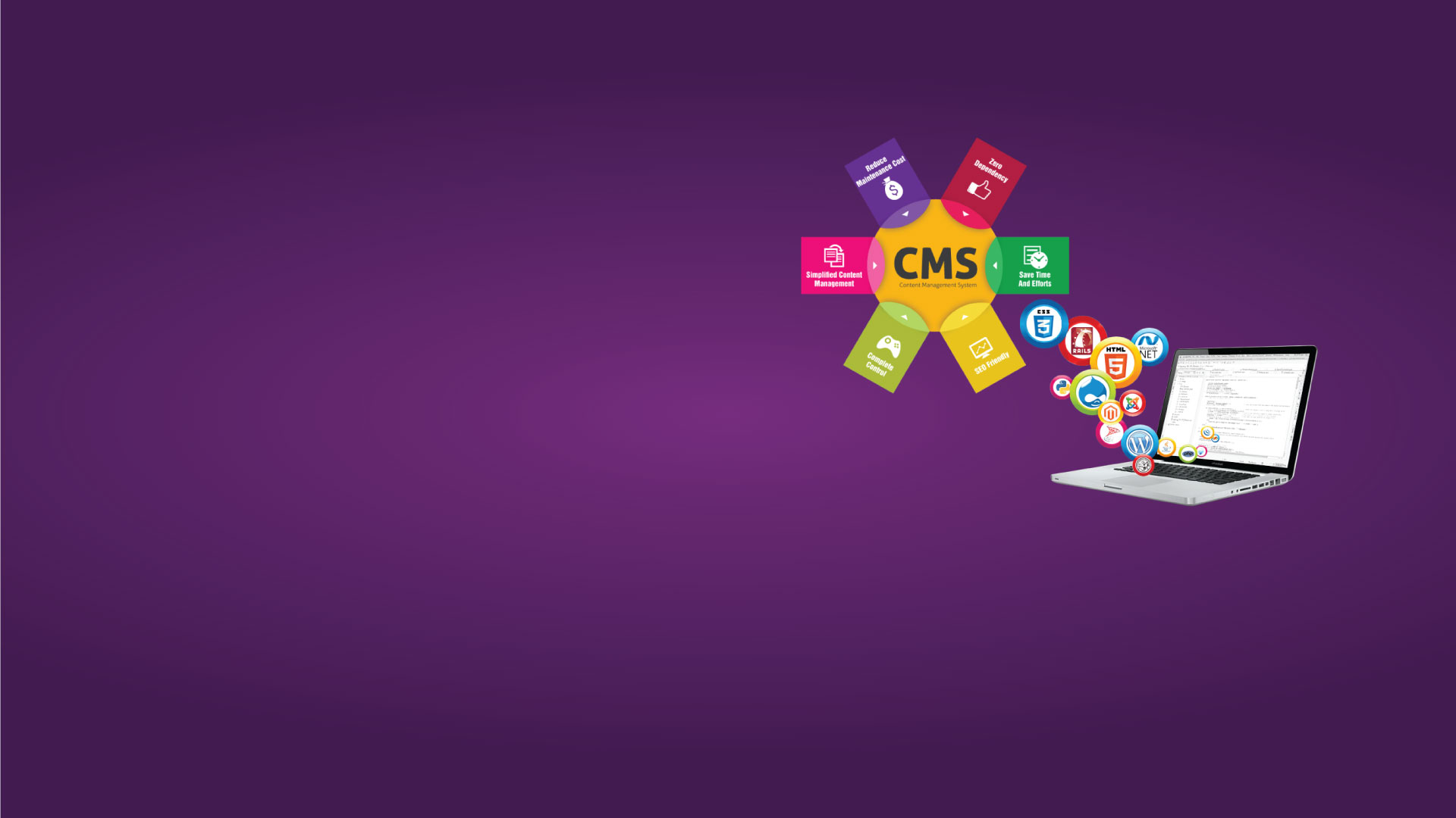 Content Management System Dubai - CMS Web Development Dubai